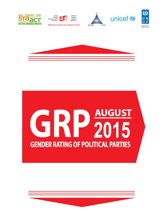 Gender rating of political parties of Kyrgyzstan | International ...